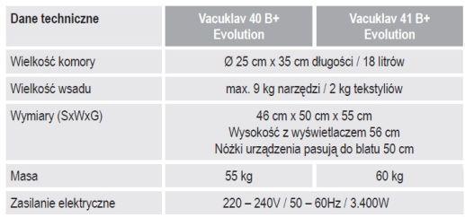 Vacuklav 401B+ MELAG