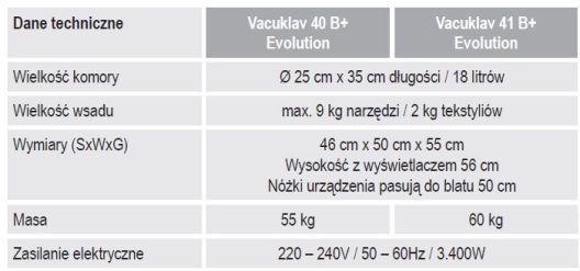 Melav Vacuklav 41b+