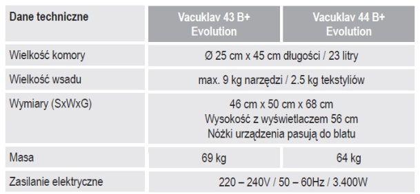 Vacuklav 43 B+ Melag autoklaw