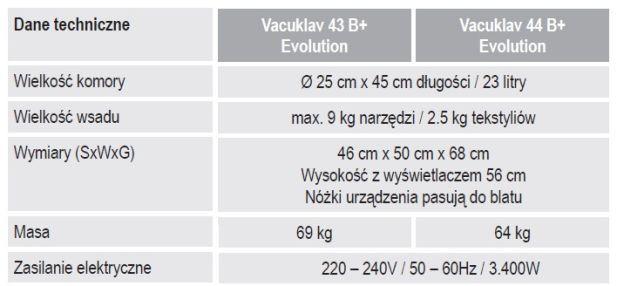Vacuklav 44 B+
