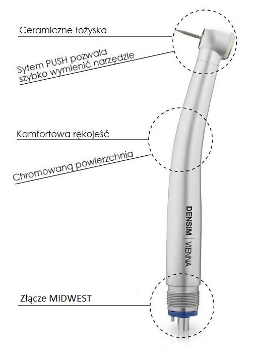 turbina złącze midwest